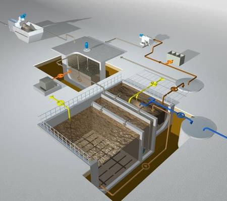 Huber Membrane Filtration BioMem®