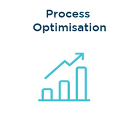 Process optimisation