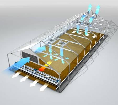 Solar sludge dryer for textile (SRT)